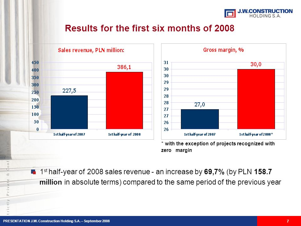 S t r i c t l y P r i v a t e & C o n f i d e n t i a l Results for the first six months of st half-year of 2008 sales revenue - an increase by 69,7% (by PLN million in absolute terms) compared to the same period of the previous year 7 * with the exception of projects recognized with zero margin PRESENTATION J.W.