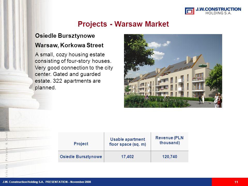 S t r i c t l y P r i v a t e & C o n f i d e n t i a l Projects - Warsaw Market 11 Osiedle Bursztynowe Warsaw, Korkowa Street A small, cozy housing e