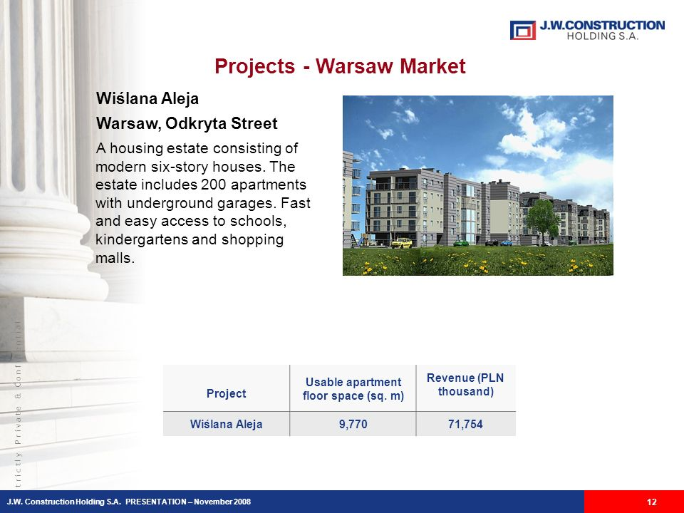 S t r i c t l y P r i v a t e & C o n f i d e n t i a l Projects - Warsaw Market 12 Wiślana Aleja Warsaw, Odkryta Street A housing estate consisting of modern six-story houses.