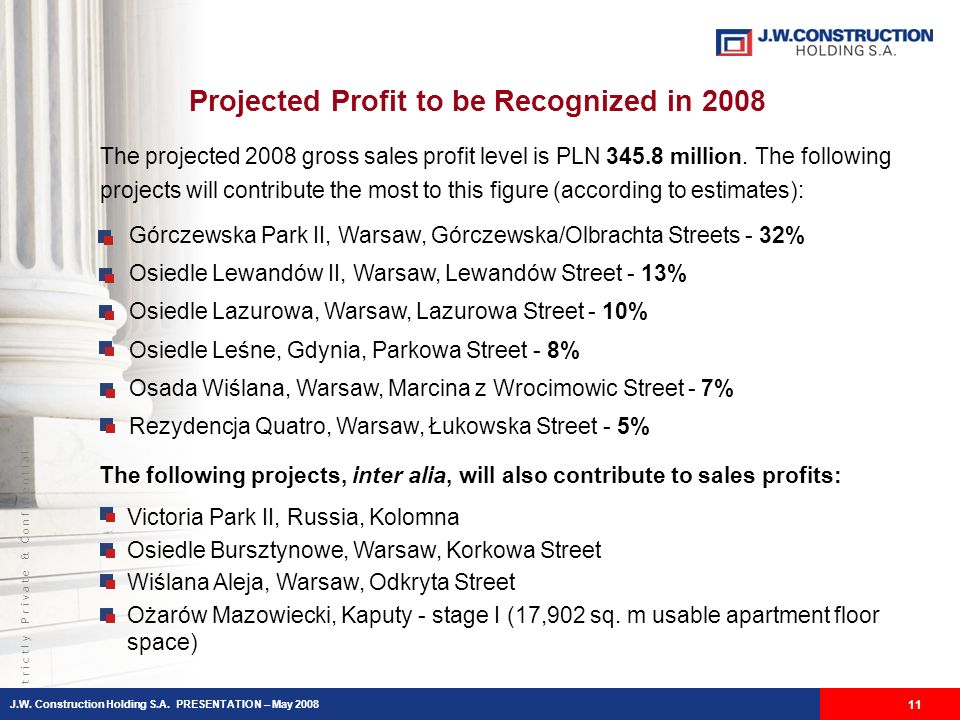 S t r i c t l y P r i v a t e & C o n f i d e n t i a l Projected Profit to be Recognized in 2008 11 Górczewska Park II, Warsaw, Górczewska/Olbrachta Streets - 32% Osiedle Lewandów II, Warsaw, Lewandów Street - 13% Osiedle Lazurowa, Warsaw, Lazurowa Street - 10% Osiedle Leśne, Gdynia, Parkowa Street - 8% Osada Wiślana, Warsaw, Marcina z Wrocimowic Street - 7% Rezydencja Quatro, Warsaw, Łukowska Street - 5% The projected 2008 gross sales profit level is PLN 345.8 million.