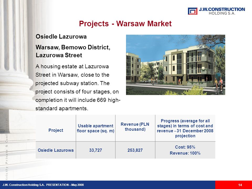 S t r i c t l y P r i v a t e & C o n f i d e n t i a l Projects - Warsaw Market 14 Osiedle Lazurowa Warsaw, Bemowo District, Lazurowa Street A housing estate at Lazurowa Street in Warsaw, close to the projected subway station.