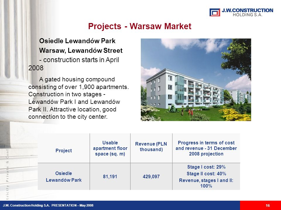 S t r i c t l y P r i v a t e & C o n f i d e n t i a l Projects - Warsaw Market 16 Osiedle Lewandów Park Warsaw, Lewandów Street - construction starts in April 2008 A gated housing compound consisting of over 1,900 apartments.