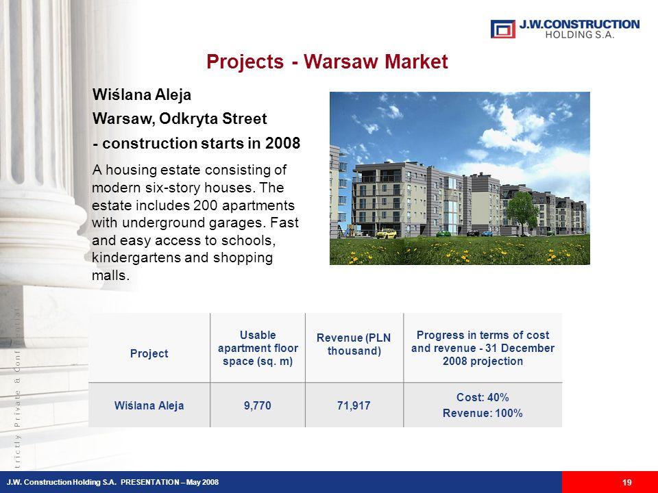 S t r i c t l y P r i v a t e & C o n f i d e n t i a l Projects - Warsaw Market 19 Wiślana Aleja Warsaw, Odkryta Street - construction starts in 2008
