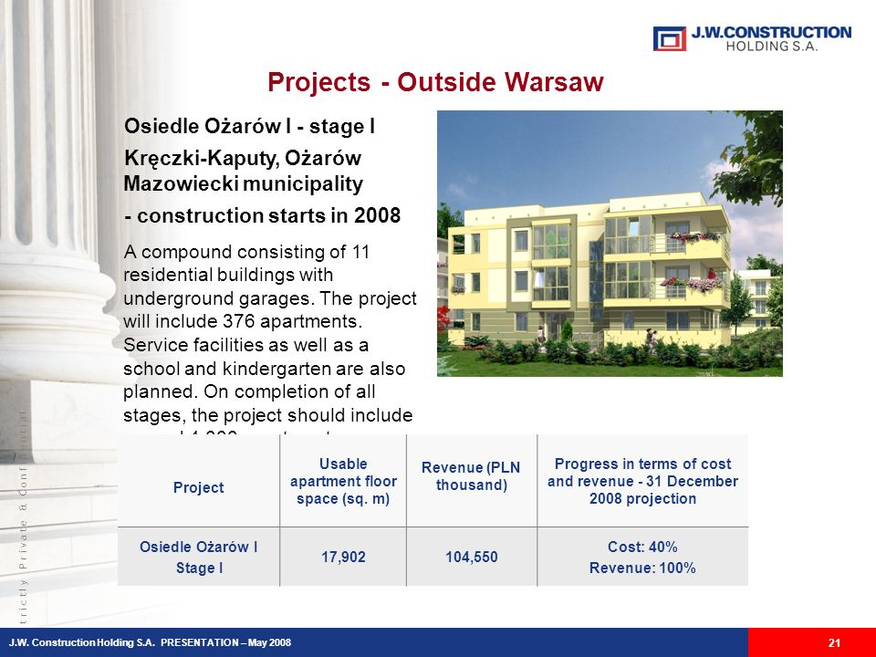 S t r i c t l y P r i v a t e & C o n f i d e n t i a l Projects - Outside Warsaw 21 Osiedle Ożarów I - stage I Kręczki-Kaputy, Ożarów Mazowiecki municipality - construction starts in 2008 A compound consisting of 11 residential buildings with underground garages.