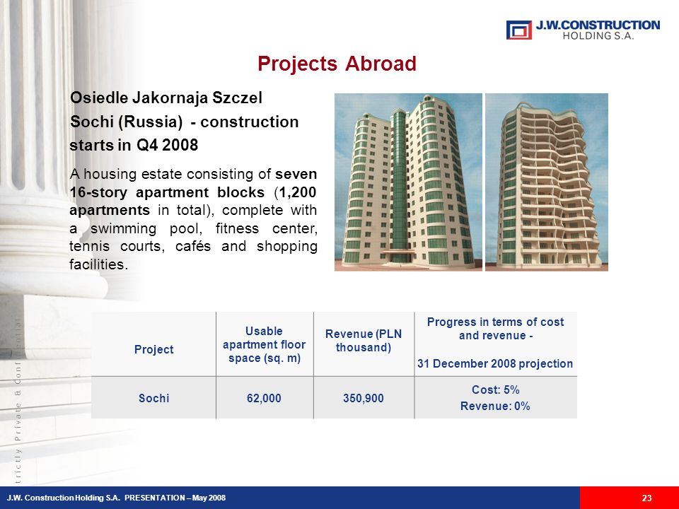 S t r i c t l y P r i v a t e & C o n f i d e n t i a l Projects Abroad 23 Osiedle Jakornaja Szczel Sochi (Russia) - construction starts in Q4 2008 A housing estate consisting of seven 16-story apartment blocks (1,200 apartments in total), complete with a swimming pool, fitness center, tennis courts, cafés and shopping facilities.