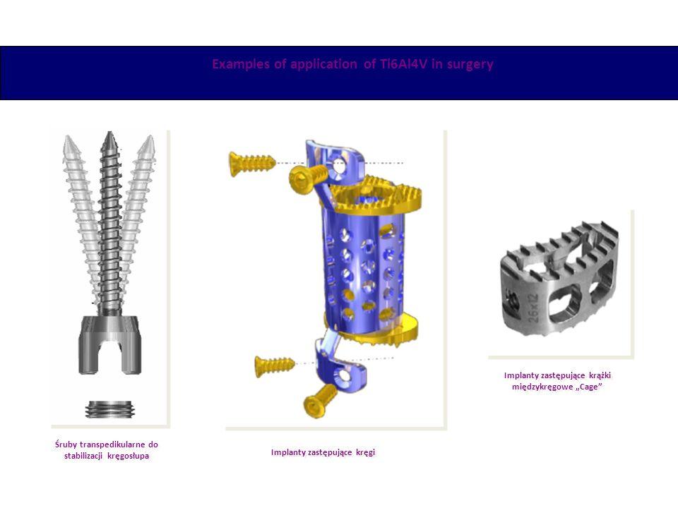 Examples of application of Ti6Al4V in surgery Śruby transpedikularne do stabilizacji kręgosłupa Implanty zastępujące kręgi Implanty zastępujące krążki