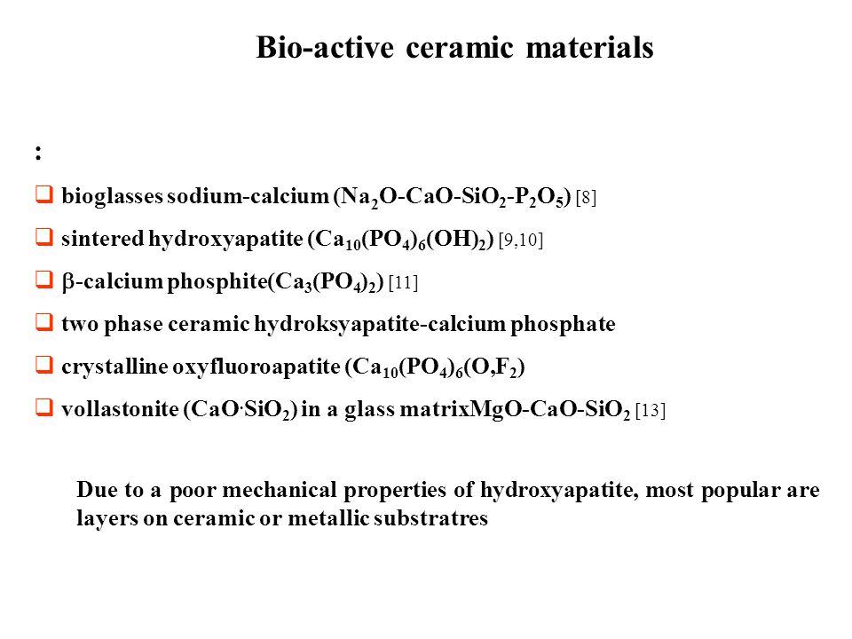 : bioglasses sodium-calcium (Na 2 O-CaO-SiO 2 -P 2 O 5 ) [8] sintered hydroxyapatite (Ca 10 (PO 4 ) 6 (OH) 2 ) [9,10] -calcium phosphite(Ca 3 (PO 4 )