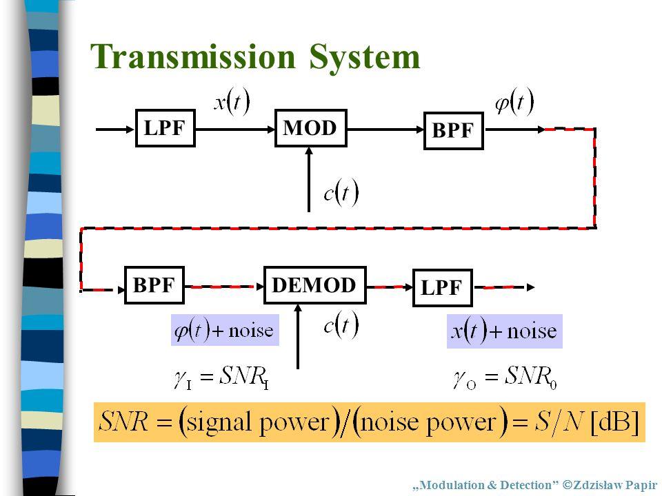 Modulation & Detection Zdzisław Papir LPFMOD BPF Transmission System BPFDEMOD LPF