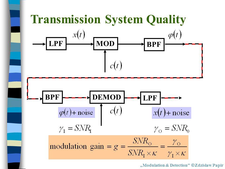Modulation & Detection Zdzisław Papir LPFMOD BPF Transmission System Quality BPFDEMOD LPF