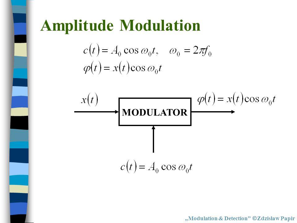 Amplitude Modulation Modulation & Detection Zdzisław Papir MODULATOR
