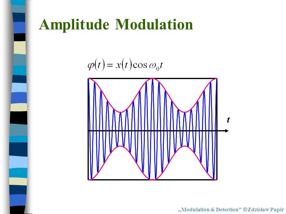 Amplitude Modulation Modulation & Detection Zdzisław Papir t