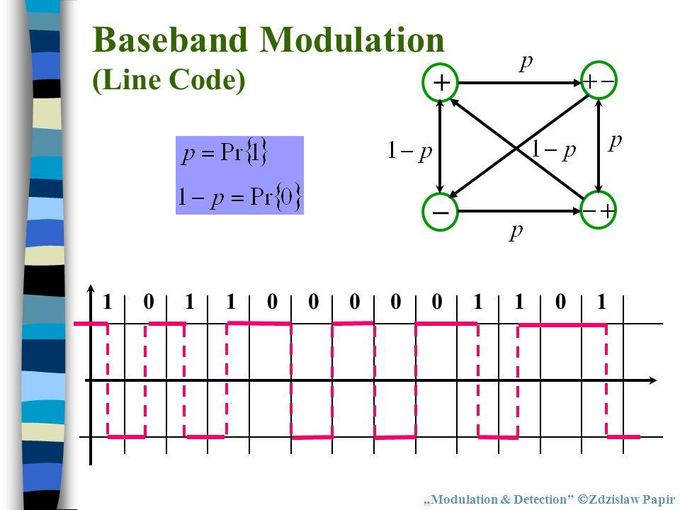 Baseband Modulation (Line Code) Modulation & Detection Zdzisław Papir + – 1000110000111