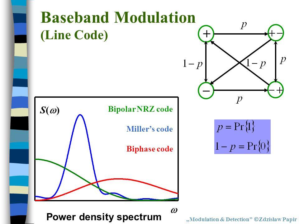 Baseband Modulation (Line Code) Modulation & Detection Zdzisław Papir + – S( ) Power density spectrum Bipolar NRZ code Millers code Biphase code
