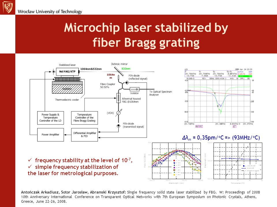 Microchip laser stabilized by fiber Bragg grating frequency stability at the level of 10 -7, simple frequency stabilization of the laser for metrologi