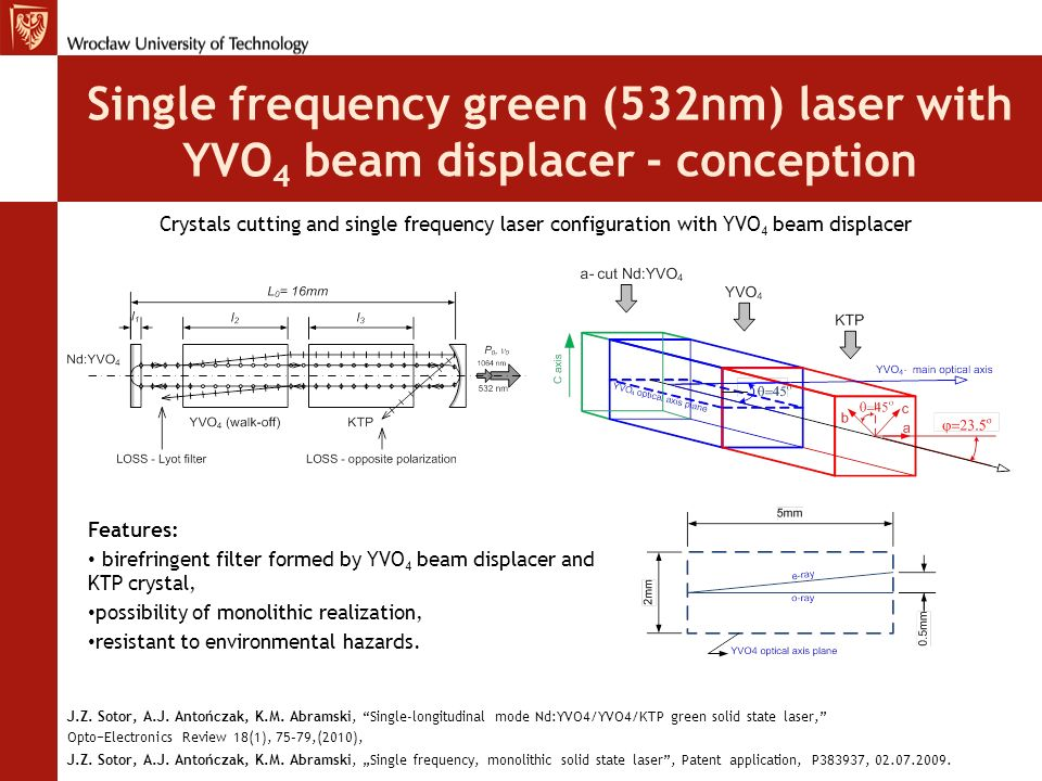 Single frequency green (532nm) laser with YVO 4 beam displacer - conception Crystals cutting and single frequency laser configuration with YVO 4 beam
