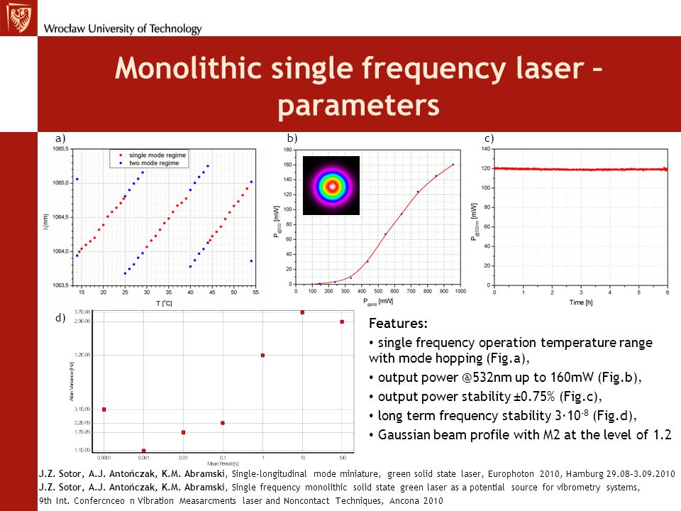 Monolithic single frequency laser – parameters Features: single frequency operation temperature range with mode hopping (Fig.a), output power @532nm u