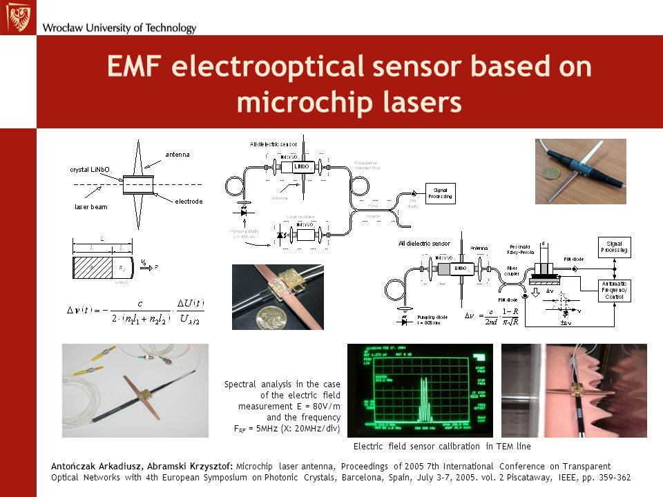 EMF electrooptical sensor based on microchip lasers Spectral analysis in the case of the electric field measurement E = 80V/m and the frequency F RF =