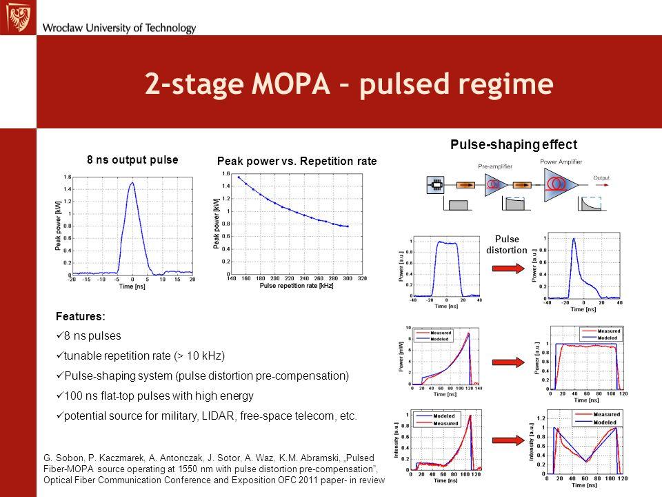 2-stage MOPA – pulsed regime Pulse-shaping effect G. Sobon, P. Kaczmarek, A. Antonczak, J. Sotor, A. Waz, K.M. Abramski, Pulsed Fiber-MOPA source oper