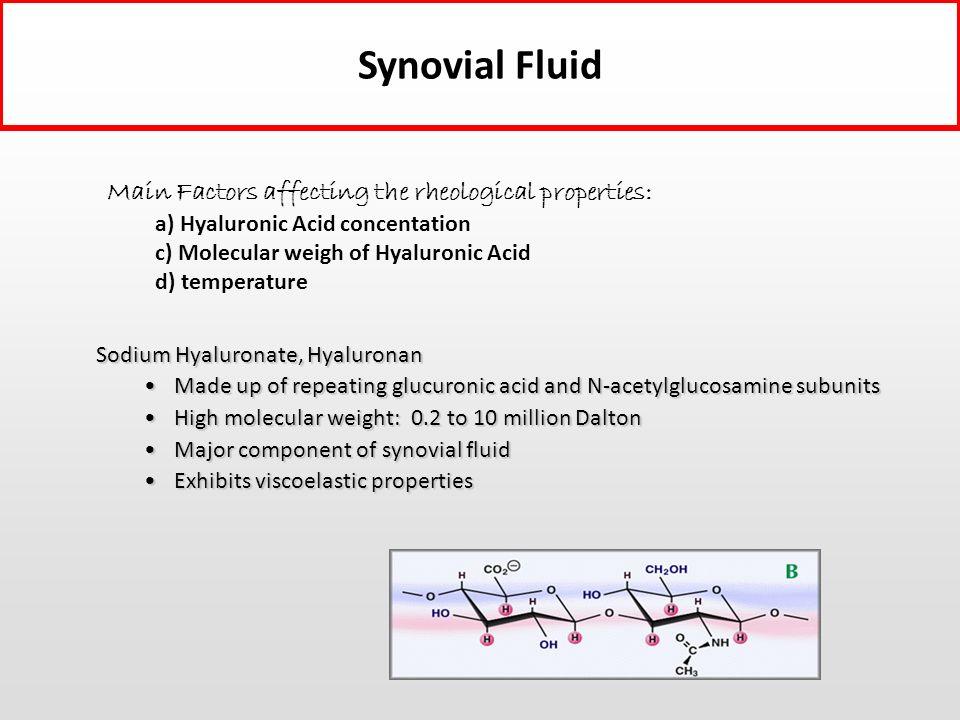 6 Sodium Hyaluronate, Hyaluronan Made up of repeating glucuronic acid and N-acetylglucosamine subunitsMade up of repeating glucuronic acid and N-acety