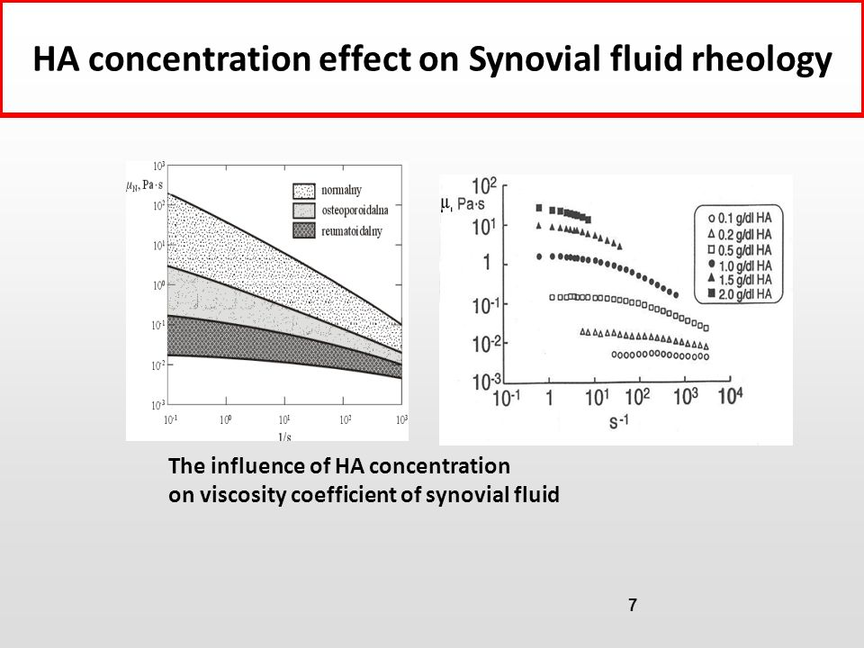 7 efekt przędliwości własności lepkosprężyste – efekt Barusa The influence of HA concentration on viscosity coefficient of synovial fluid HA concentra