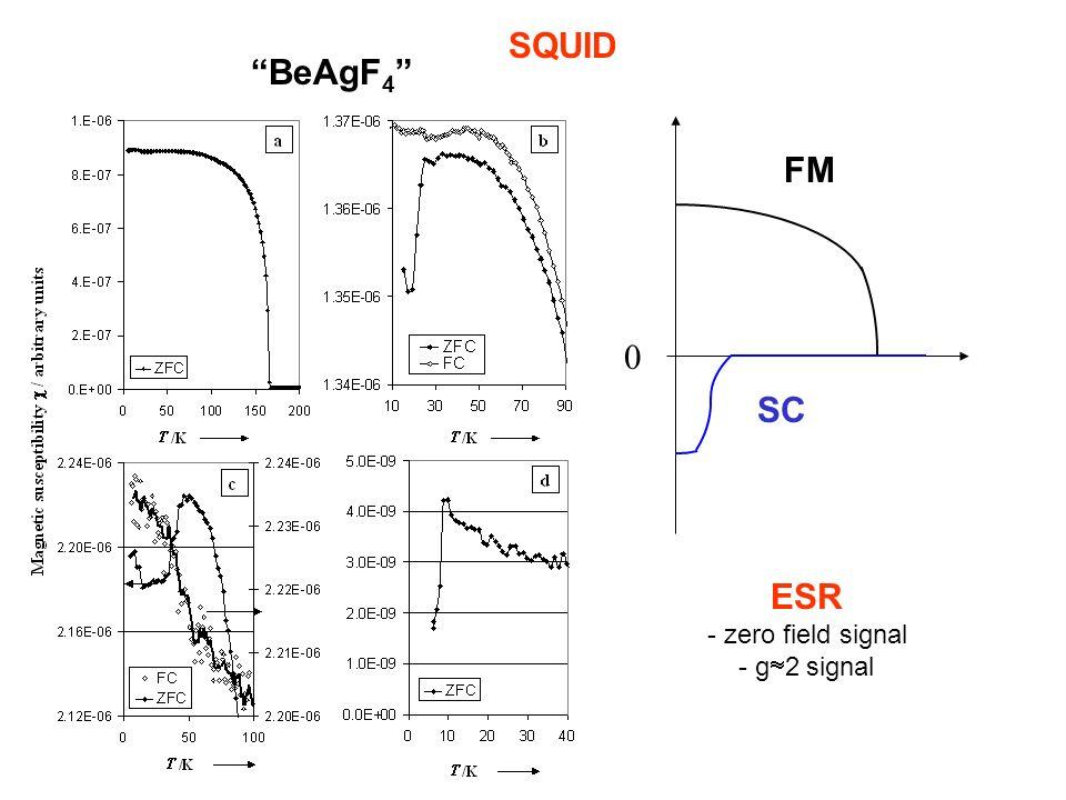 SQUID 0 FM SC ESR - zero field signal - g 2 signal BeAgF 4