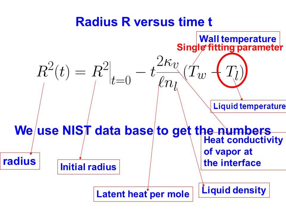 Radius R versus time t radius Initial radius Heat conductivity of vapor at the interface Latent heat per mole Liquid density Wall temperature Liquid temperature We use NIST data base to get the numbers Single fitting parameter