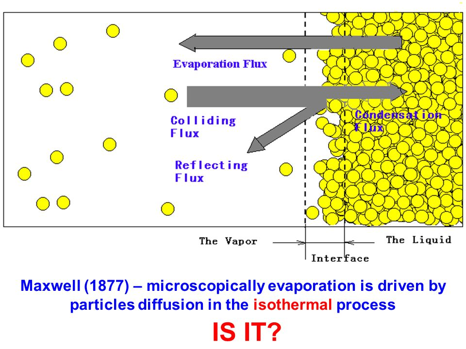 Maxwell (1877) – microscopically evaporation is driven by particles diffusion in the isothermal process IS IT