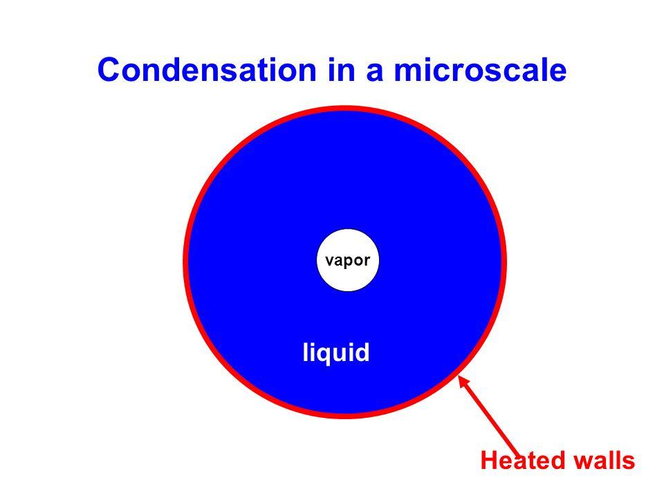 Condensation in a microscale Heated walls vapor liquid