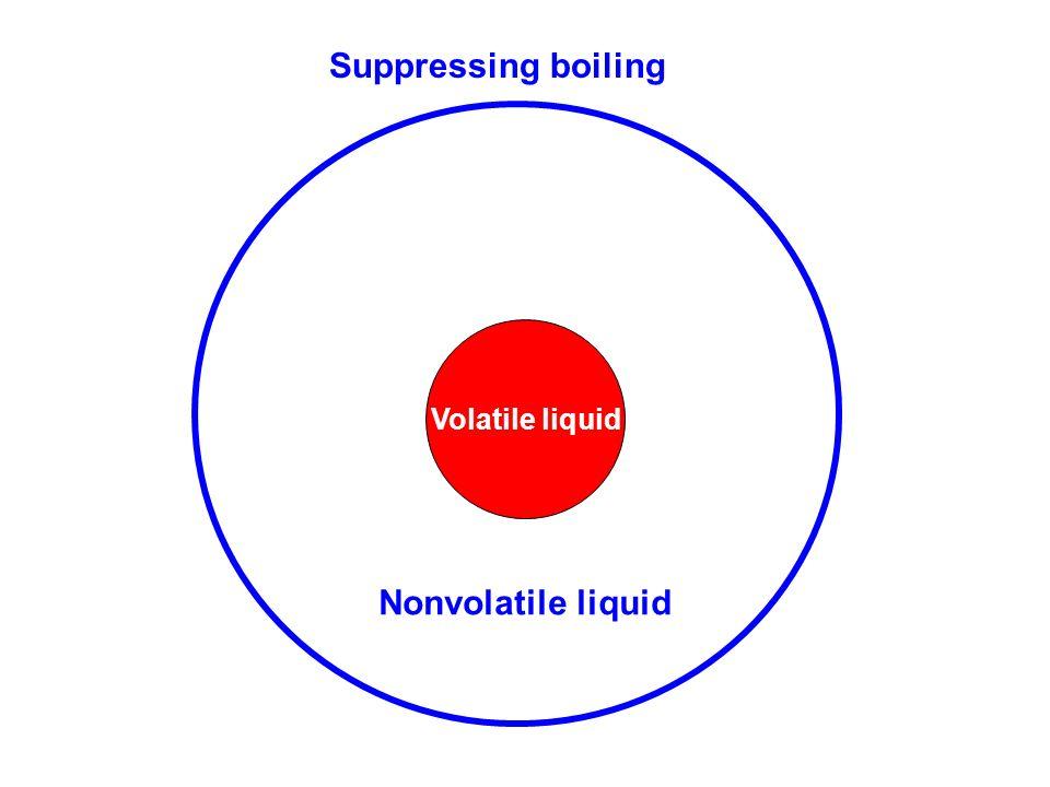 Volatile liquid Nonvolatile liquid Suppressing boiling