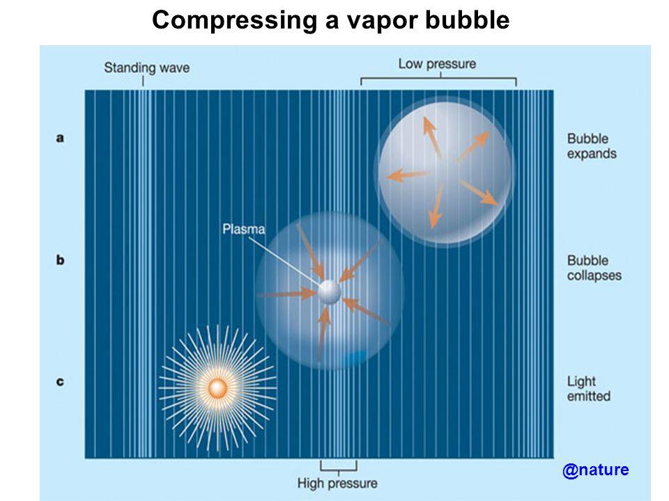 Compressing a vapor bubble @nature