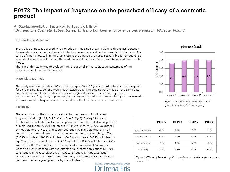 P0178 The impact of fragrance on the perceived efficacy of a cosmetic product A. Dzwigałowska 1, J. Szpanka 1, K. Bazela 1, I. Eris 1 1 Dr Irena Eris