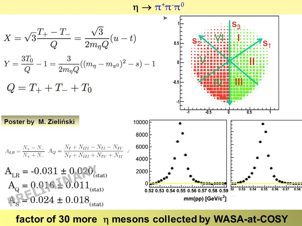 factor of 30 more mesons collected by WASA-at-COSY s1s1 s2s2 s3s3 III II I IV VI V Poster by M.