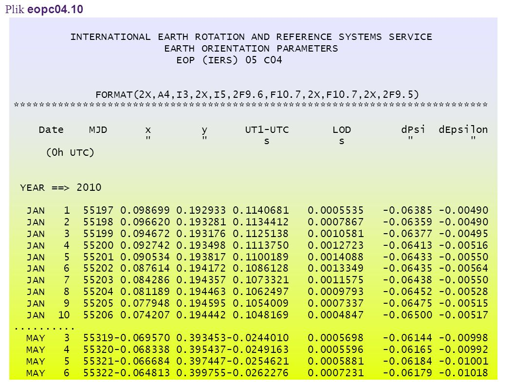 INTERNATIONAL EARTH ROTATION AND REFERENCE SYSTEMS SERVICE EARTH ORIENTATION PARAMETERS EOP (IERS) 05 C04 FORMAT(2X,A4,I3,2X,I5,2F9.6,F10.7,2X,F10.7,2