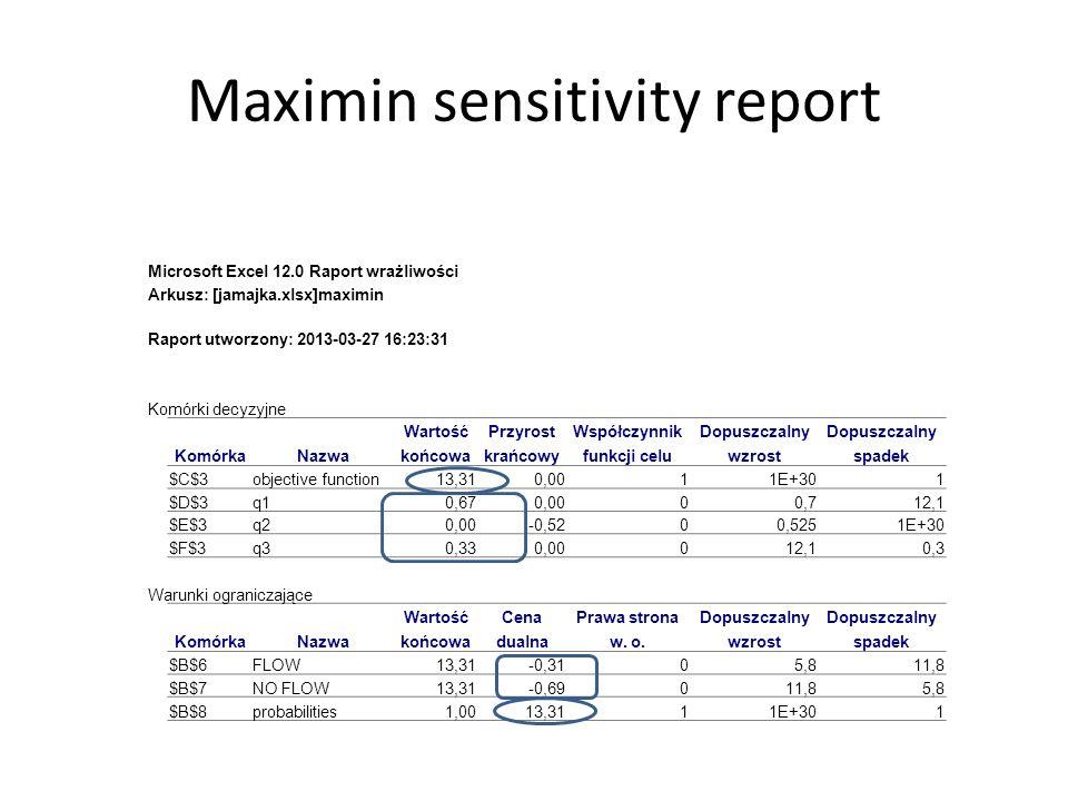Microsoft Excel 12.0 Raport wrażliwości Arkusz: [jamajka.xlsx]maximin Raport utworzony: 2013-03-27 16:23:31 Komórki decyzyjne WartośćPrzyrostWspółczynnikDopuszczalny KomórkaNazwakońcowakrańcowyfunkcji celuwzrostspadek $C$3objective function13,310,0011E+301 $D$3q10,670,0000,712,1 $E$3q20,00-0,5200,5251E+30 $F$3q30,330,00012,10,3 Warunki ograniczające WartośćCenaPrawa stronaDopuszczalny KomórkaNazwakońcowadualnaw.
