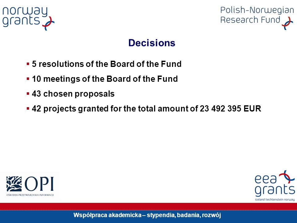 Współpraca akademicka – stypendia, badania, rozwój Decisions 5 resolutions of the Board of the Fund 10 meetings of the Board of the Fund 43 chosen proposals 42 projects granted for the total amount of 23 492 395 EUR