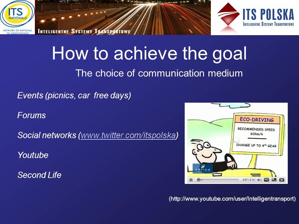 How to achieve the goal The choice of communication medium Events (picnics, car free days) Forums Social networks (www.twitter.com/itspolska)www.twitter.com/itspolska Youtube Second Life (http://www.youtube.com/user/Intelligentransport)