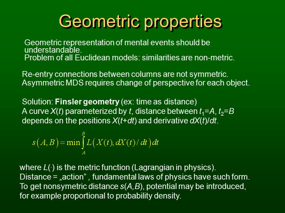 Geometric properties Geometric representation of mental events should be understandable. Problem of all Euclidean models: similarities are non-metric.