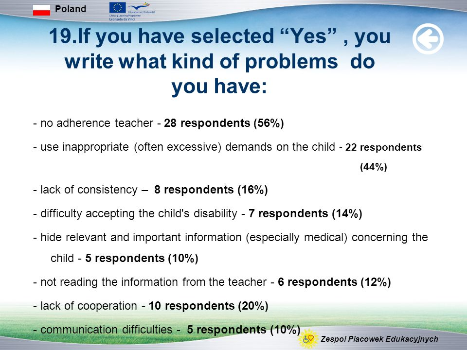 19.If you have selected Yes, you write what kind of problems do you have: - no adherence teacher - 28 respondents (56%) - use inappropriate (often excessive) demands on the child - 22 respondents (44%) - lack of consistency – 8 respondents (16%) - difficulty accepting the child s disability - 7 respondents (14%) - hide relevant and important information (especially medical) concerning the child - 5 respondents (10%) - not reading the information from the teacher - 6 respondents (12%) - lack of cooperation - 10 respondents (20%) - communication difficulties - 5 respondents (10%) Poland Zespol Placowek Edukacyjnych