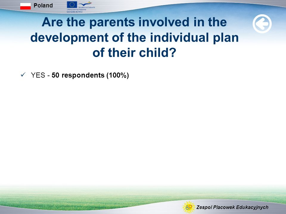 Are the parents involved in the development of the individual plan of their child.