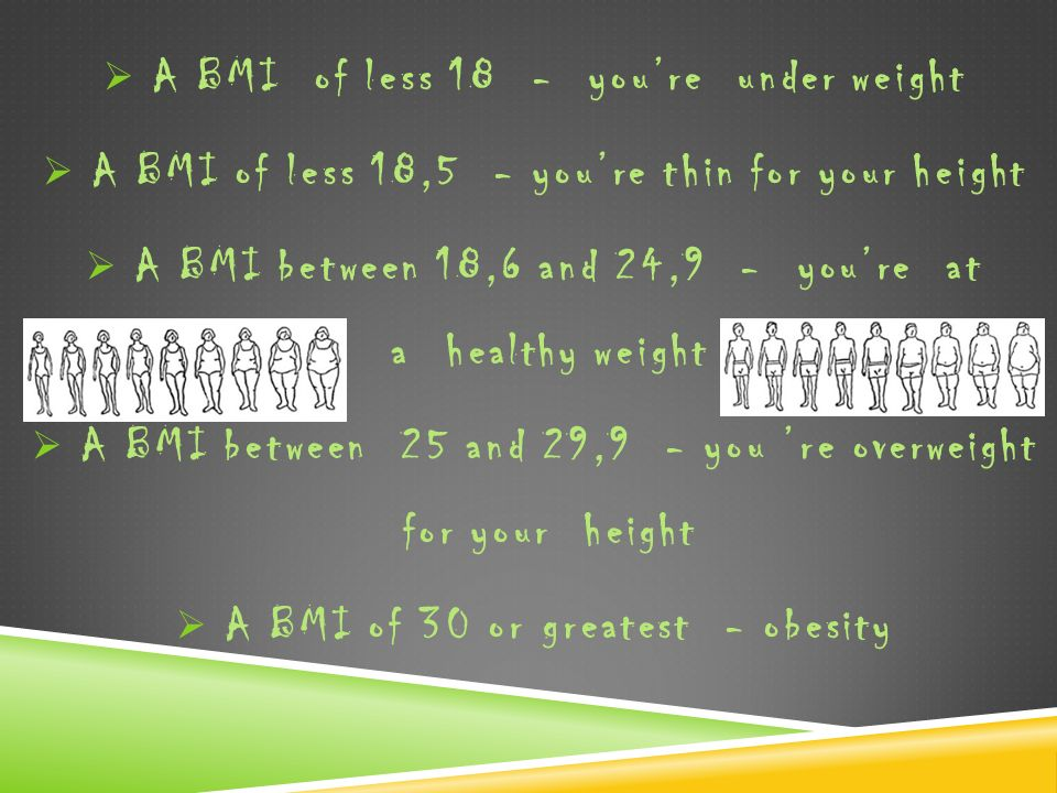 A BMI of less 18 - youre under weight A BMI of less 18,5 - youre thin for your height A BMI between 18,6 and 24,9 - youre at a healthy weight A BMI be
