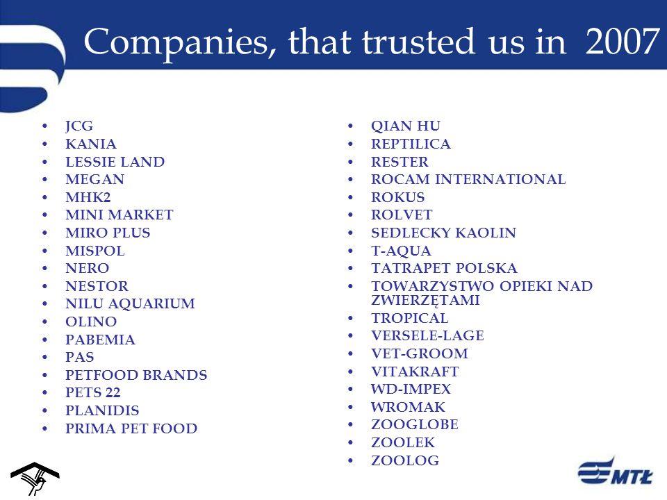 Companies, that trusted us in 2007 JCG KANIA LESSIE LAND MEGAN MHK2 MINI MARKET MIRO PLUS MISPOL NERO NESTOR NILU AQUARIUM OLINO PABEMIA PAS PETFOOD BRANDS PETS 22 PLANIDIS PRIMA PET FOOD QIAN HU REPTILICA RESTER ROCAM INTERNATIONAL ROKUS ROLVET SEDLECKY KAOLIN T-AQUA TATRAPET POLSKA TOWARZYSTWO OPIEKI NAD ZWIERZĘTAMI TROPICAL VERSELE-LAGE VET-GROOM VITAKRAFT WD-IMPEX WROMAK ZOOGLOBE ZOOLEK ZOOLOG