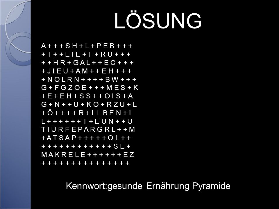 LÖSUNG Kennwort:gesunde Ernährung Pyramide A + + + S H + L + P E B + + + + T + + E I E + F + R U + + + + + H R + G A L + + E C + + + + J I E Ü + A M + + E H + + + + N O L R N + + + + B W + + + G + F G Z O E + + + M E S + K + E + E H + S S + + O I S + A G + N + + U + K O + R Z U + L + Ö + + + + R + L L B E N + I L + + + + + + T + E U N + + U T I U R F E P A R G R L + + M + A T S A P + + + + + O L + + + + + + + + + + + + + + S E + M A K R E L E + + + + + + E Z + + + + + + + + + + + + + + +