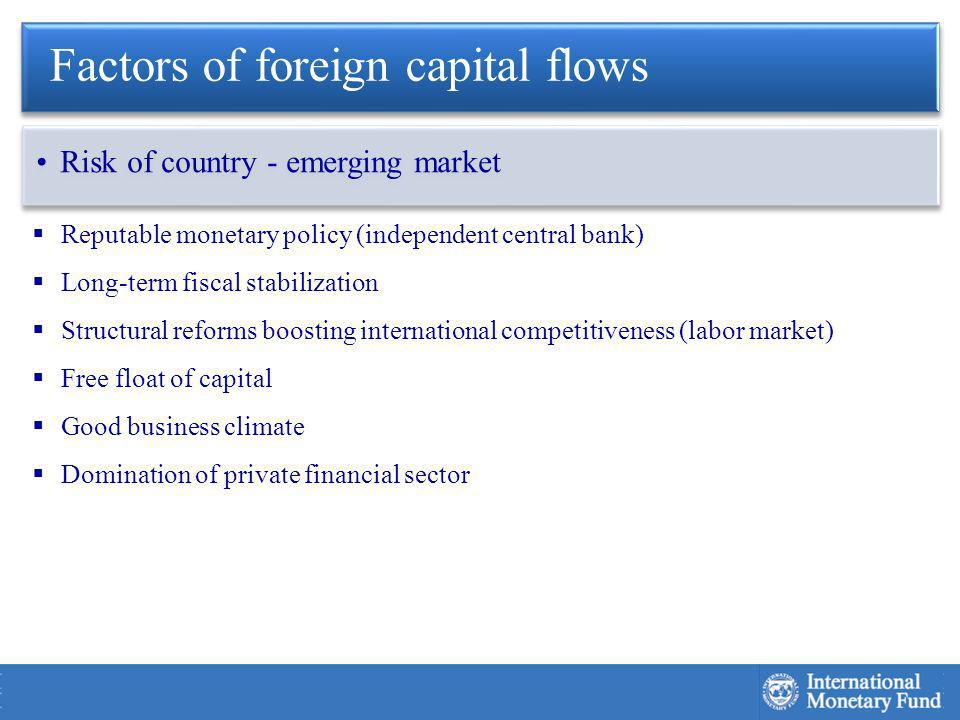 Factors of foreign capital flows Risk of country - emerging market Reputable monetary policy (independent central bank) Long-term fiscal stabilization Structural reforms boosting international competitiveness (labor market) Free float of capital Good business climate Domination of private financial sector