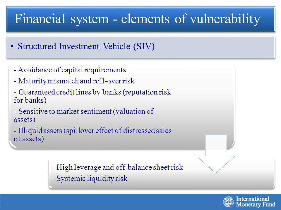 - Avoidance of capital requirements - Maturity mismatch and roll-over risk - Guaranteed credit lines by banks (reputation risk for banks) - Sensitive to market sentiment (valuation of assets) - Illiquid assets (spillover effect of distressed sales of assets) - High leverage and off-balance sheet risk - Systemic liquidity risk Financial system - elements of vulnerability Structured Investment Vehicle (SIV)