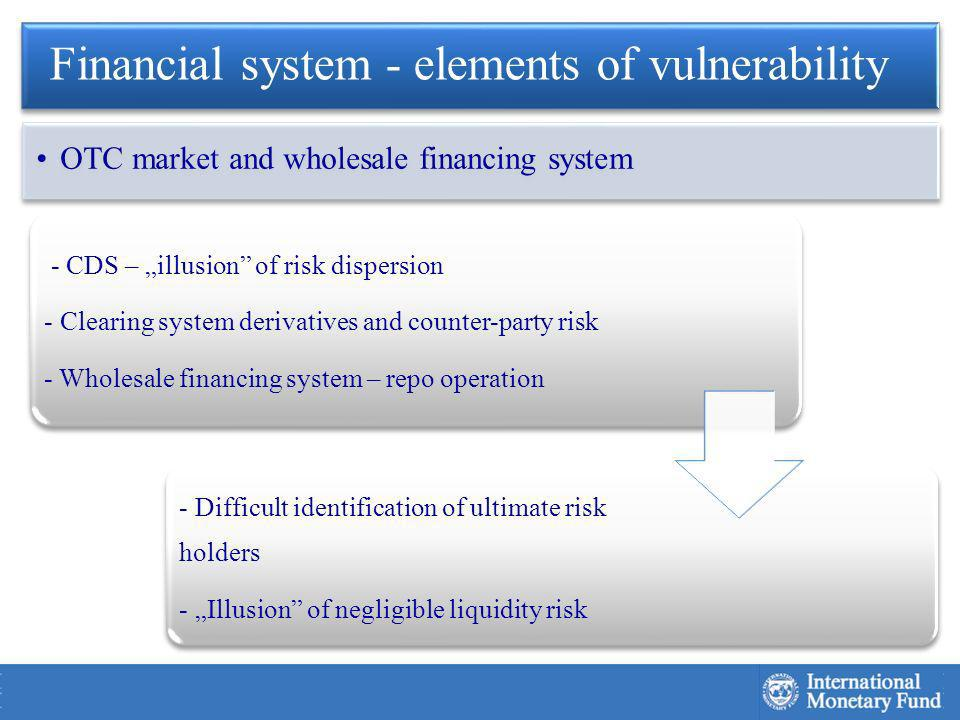 - CDS – illusion of risk dispersion - Clearing system derivatives and counter-party risk - Wholesale financing system – repo operation - Difficult identification of ultimate risk holders - Illusion of negligible liquidity risk Financial system - elements of vulnerability OTC market and wholesale financing system
