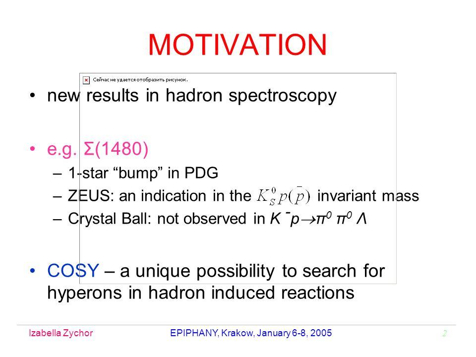 Izabella Zychor EPIPHANY, Krakow, January 6-8, 2005 2 MOTIVATION new results in hadron spectroscopy e.g.