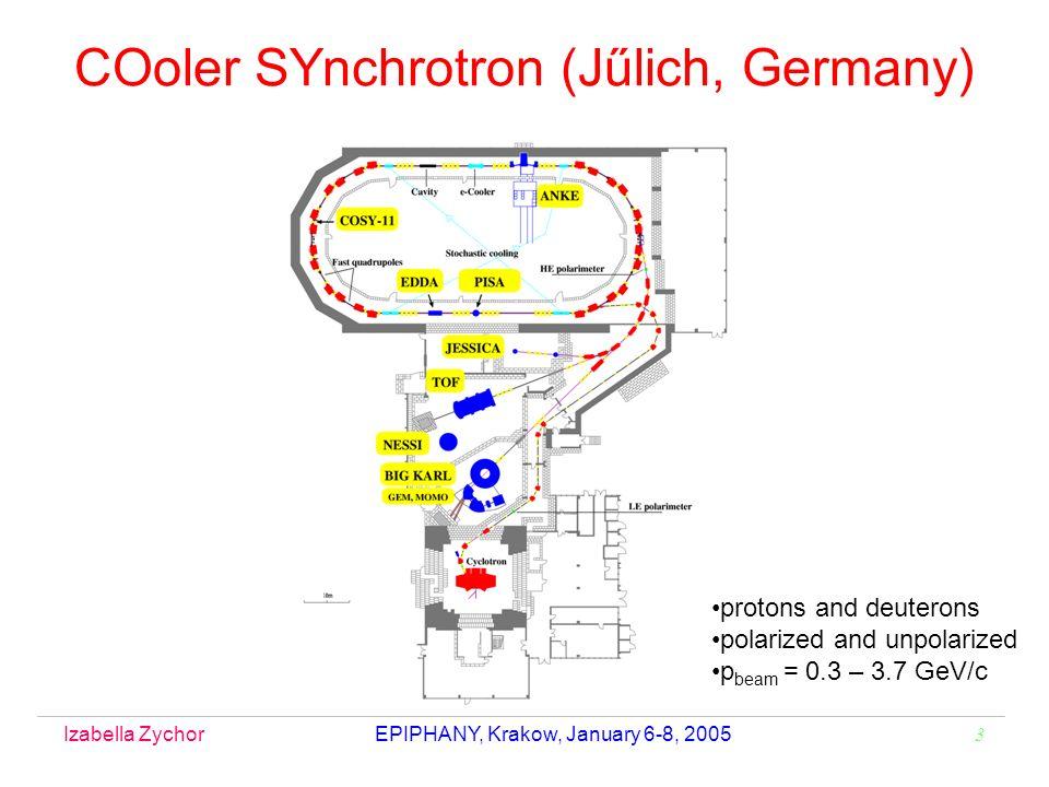 Izabella Zychor EPIPHANY, Krakow, January 6-8, 2005 3 COoler SYnchrotron (Jűlich, Germany) protons and deuterons polarized and unpolarized p beam = 0.3 – 3.7 GeV/c