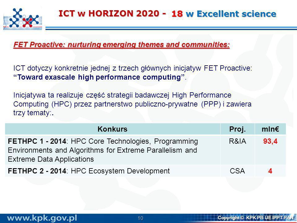 10 Copyright © KPK PB UE IPPT PAN FET Proactive: nurturing emerging themes and communities: ICT dotyczy konkretnie jednej z trzech głównych inicjatyw
