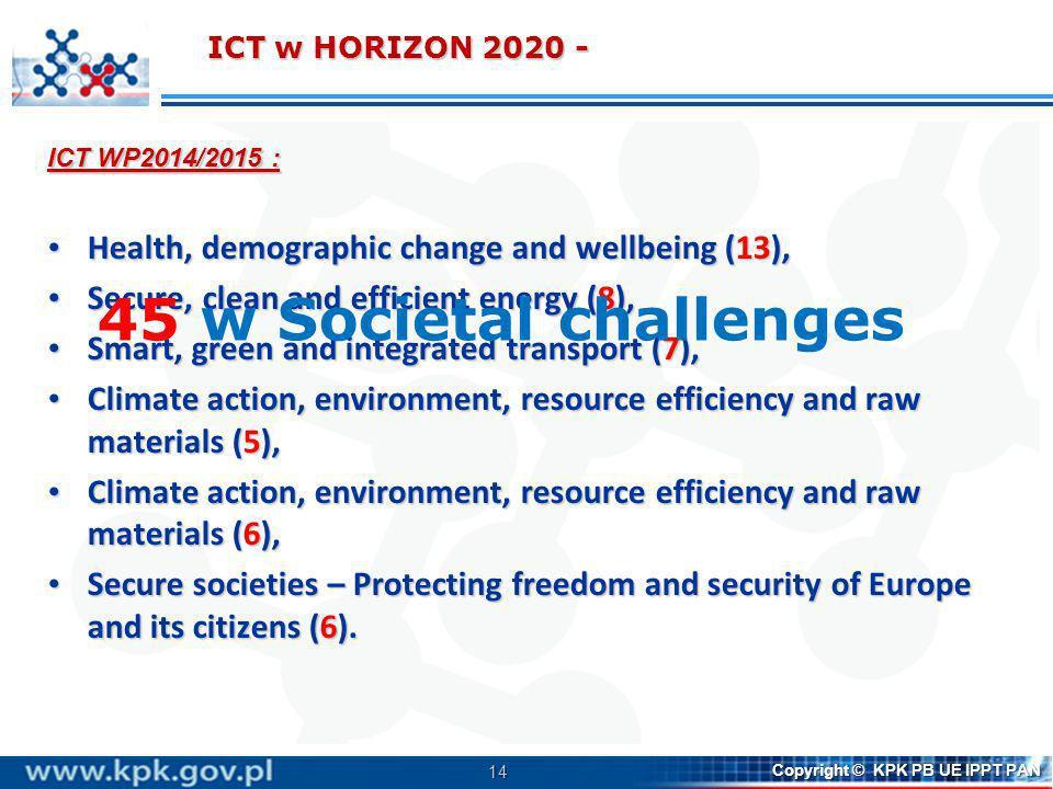 14 Copyright © KPK PB UE IPPT PAN Health, demographic change and wellbeing (13), Health, demographic change and wellbeing (13), Secure, clean and effi