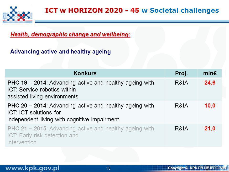 15 Copyright © KPK PB UE IPPT PAN Health, demographic change and wellbeing: Advancing active and healthy ageing ICT w HORIZON 2020 - KonkursProj.mln P